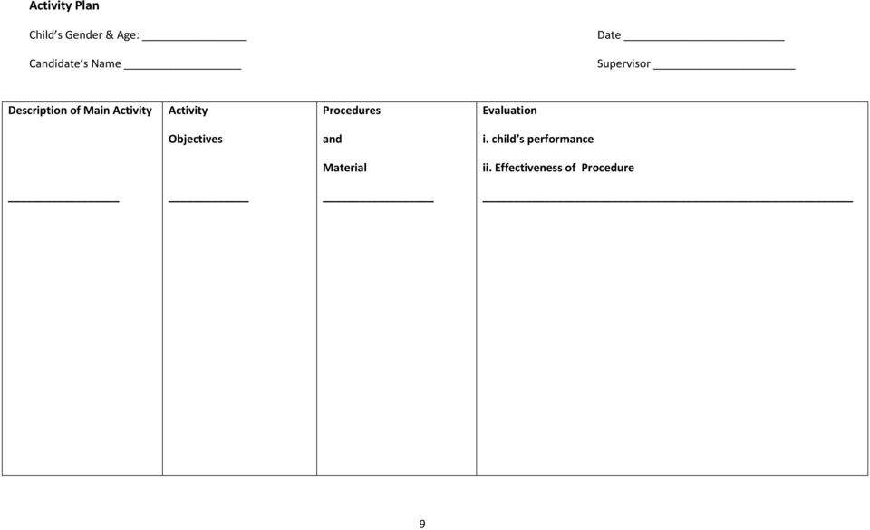 Activity Procedures Evaluation Objectives and i.