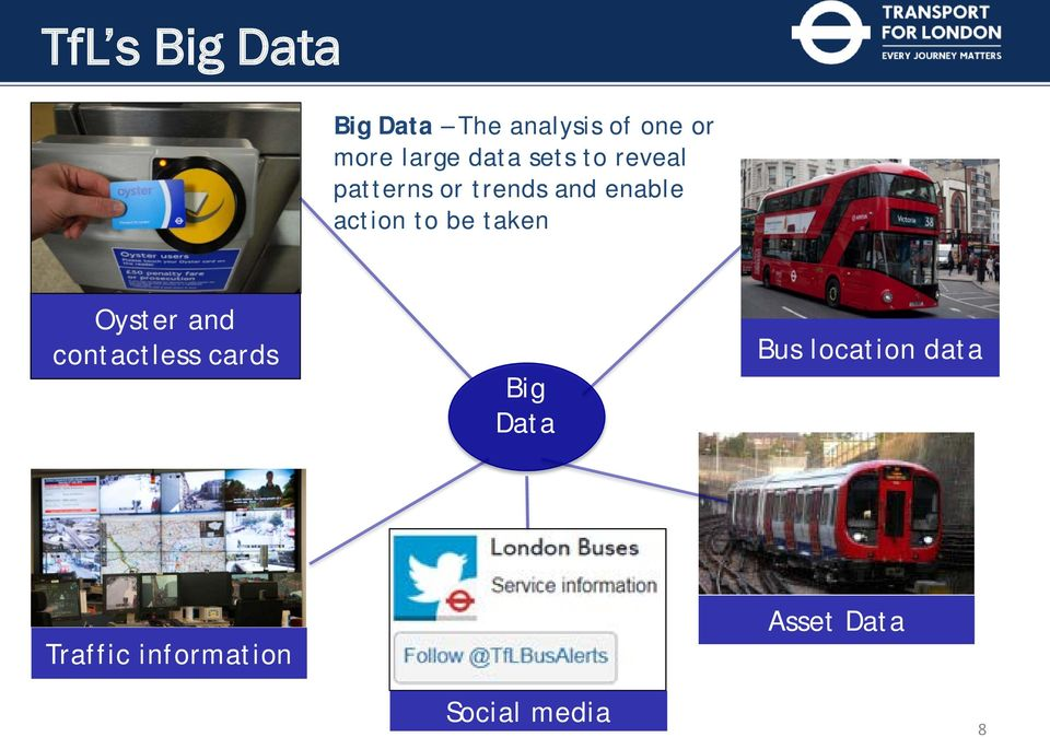 action to be taken Oyster and contactless cards Big Data