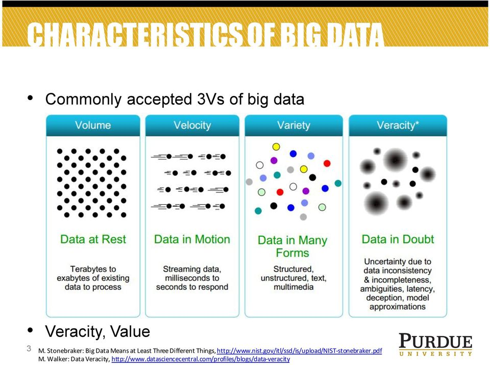 Stonebraker: Big Data Means at Least Three Different Things, http://www.