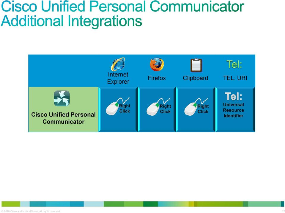 Personal Communicator 2010 Cisco