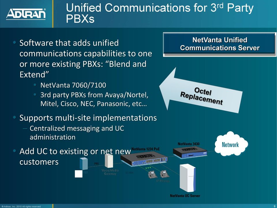 PBXs: Blend and Extend NetVanta 7060/7100 3rd party PBXs from Avaya/Nortel, Mitel, Cisco, NEC, Panasonic,