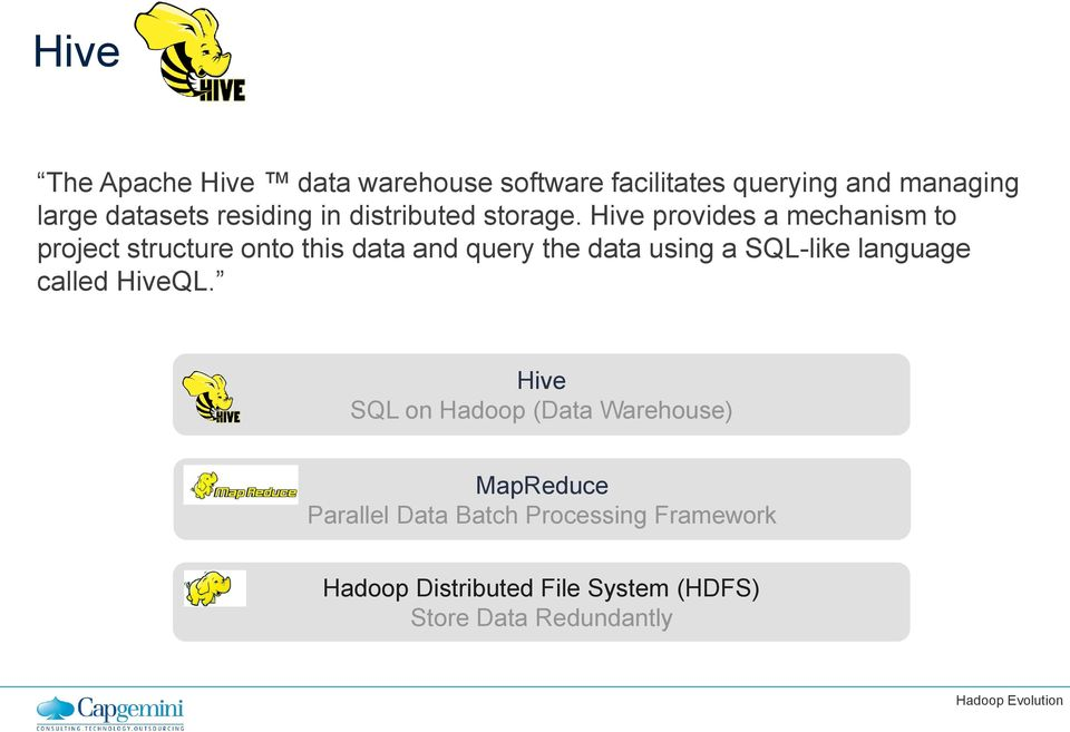Hive provides a mechanism to project structure onto this data and query the data using a SQL-like