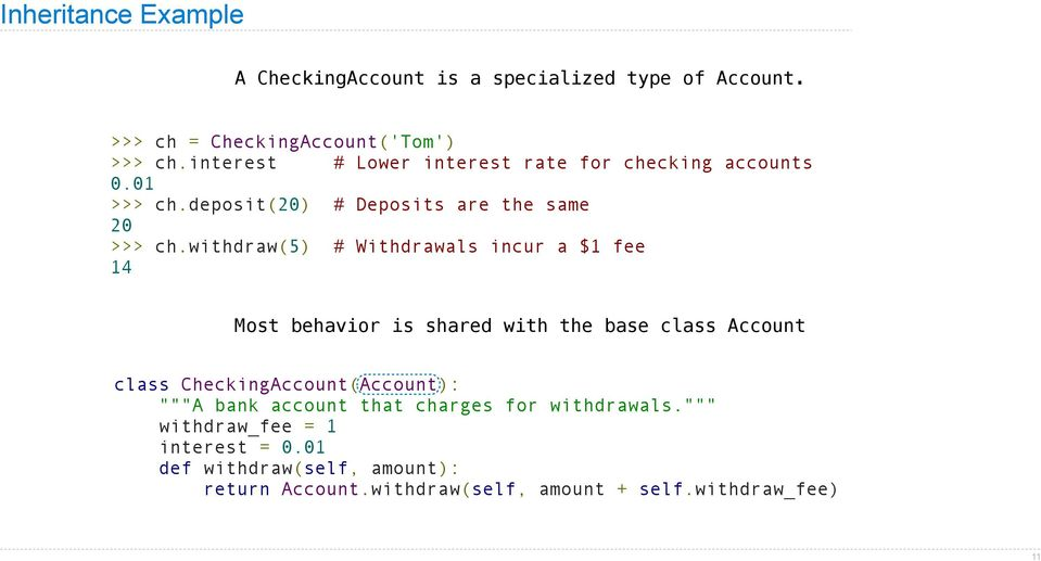 withdraw(5) # Withdrawals incur a $1 fee 14 Most behavior is shared with the base class Account class CheckingAccount(Account):