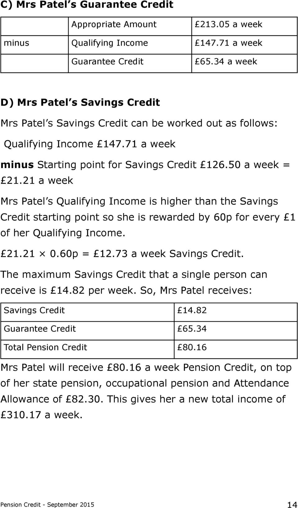 21 a week Mrs Patel s Qualifying Income is higher than the Savings Credit starting point so she is rewarded by 60p for every 1 of her Qualifying Income. 21.21 0.60p = 12.73 a week Savings Credit.