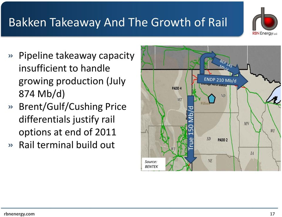 Mb/d)» Brent/Gulf/Cushing Price differentials justify rail