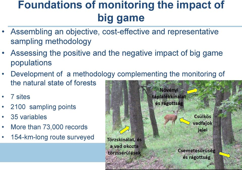 populations Development of a methodology complementing the monitoring of the natural state of