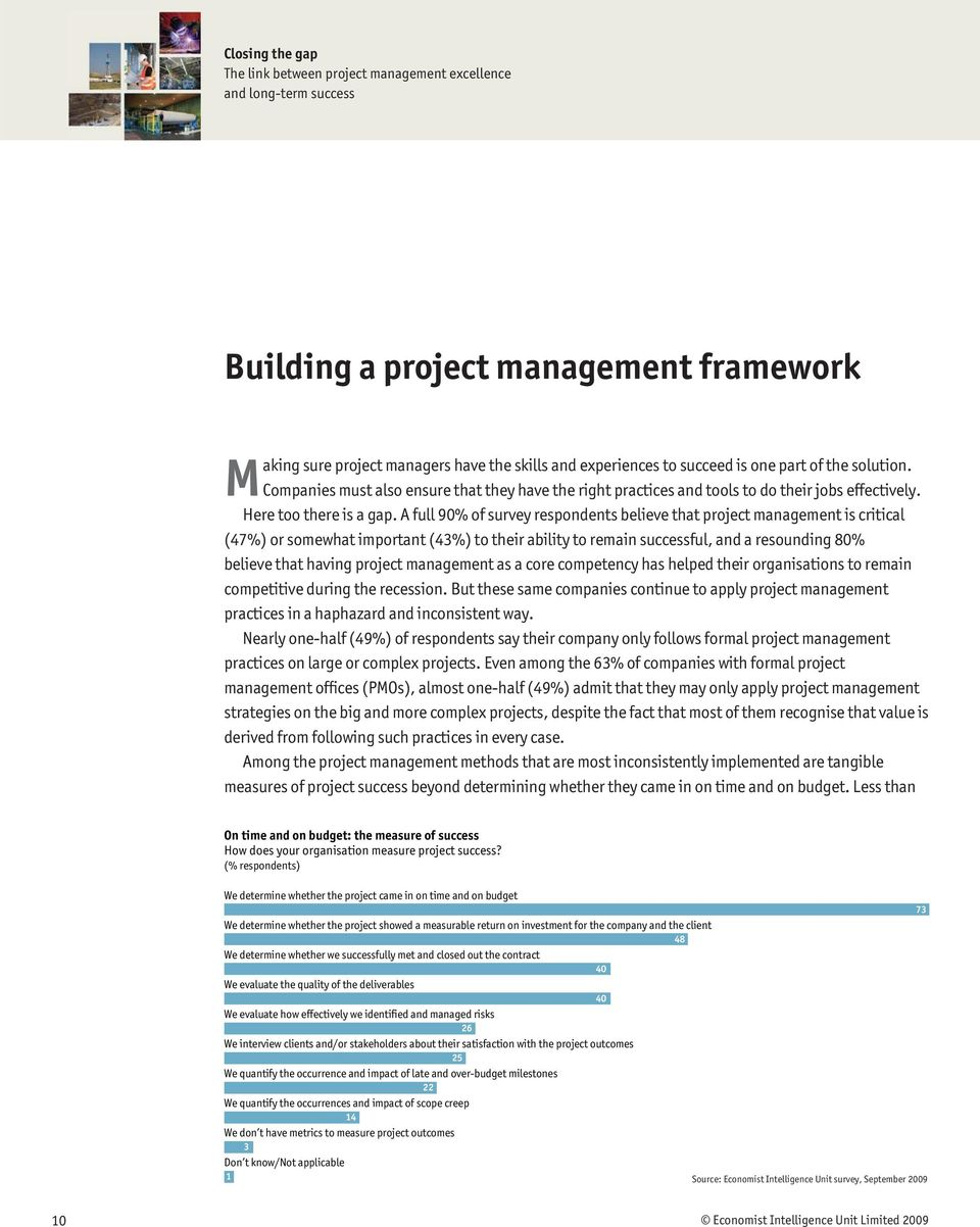 A full 90% of survey respondents believe that project management is critical (47%) or somewhat important (4%) to their ability to remain successful, and a resounding 80% believe that having project