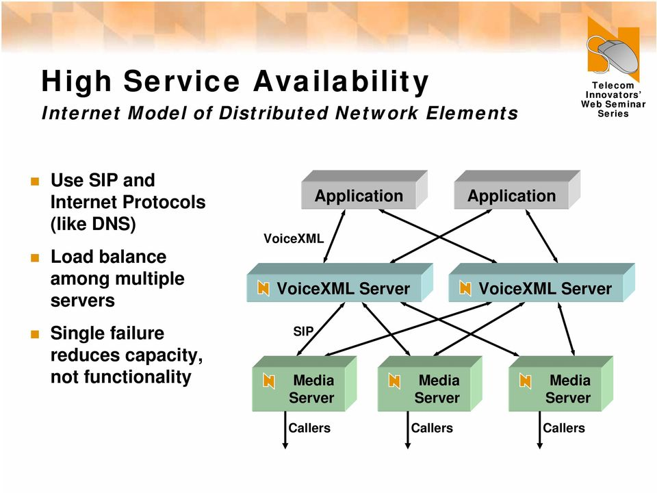 failure reduces capacity, not functionality VoiceXML VoiceXML Server SIP Media