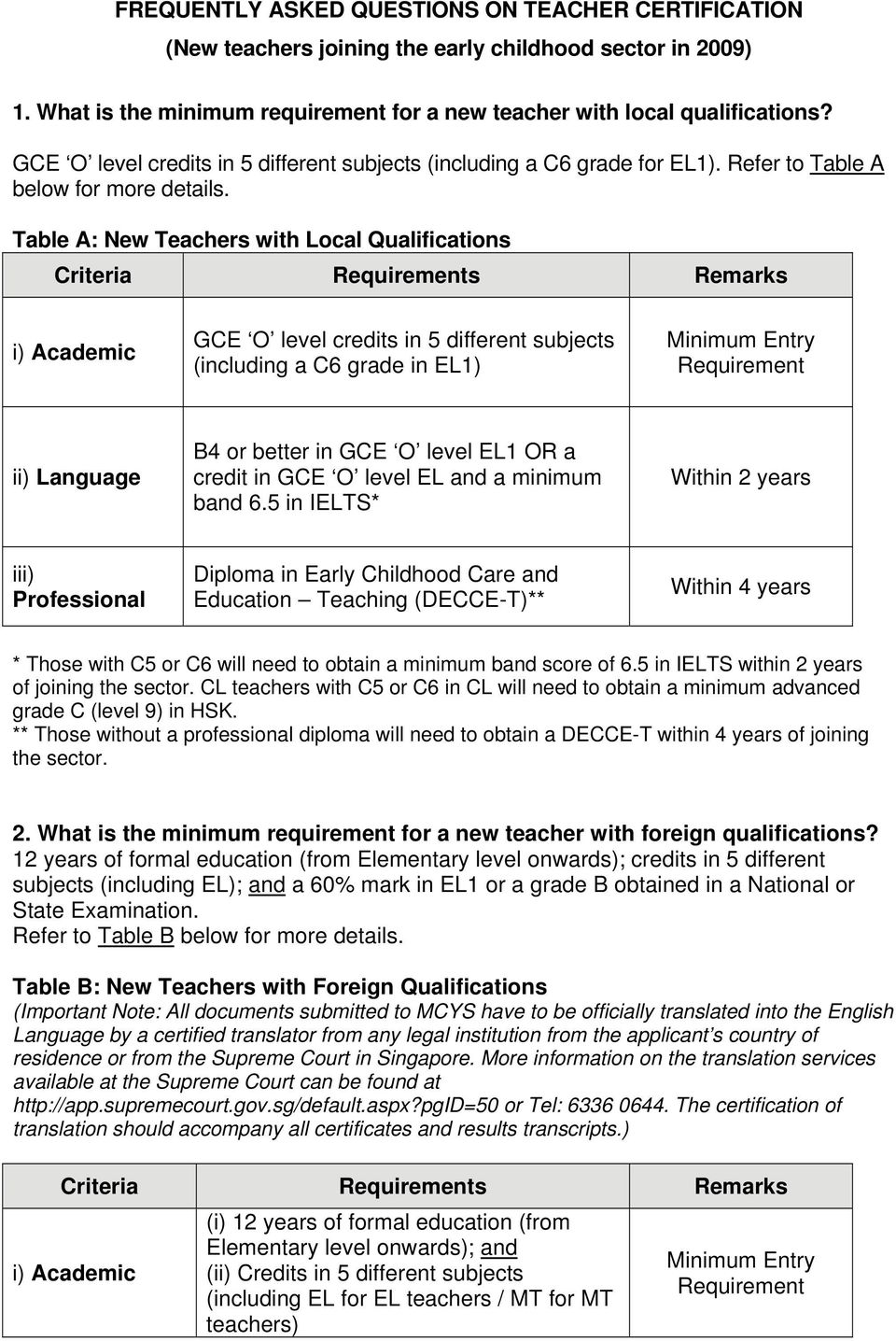 Table A: New Teachers with Local Qualifications Criteria Requirements Remarks i) Academic GCE O level credits in 5 different subjects (including a C6 grade in EL1) Minimum Entry Requirement ii)