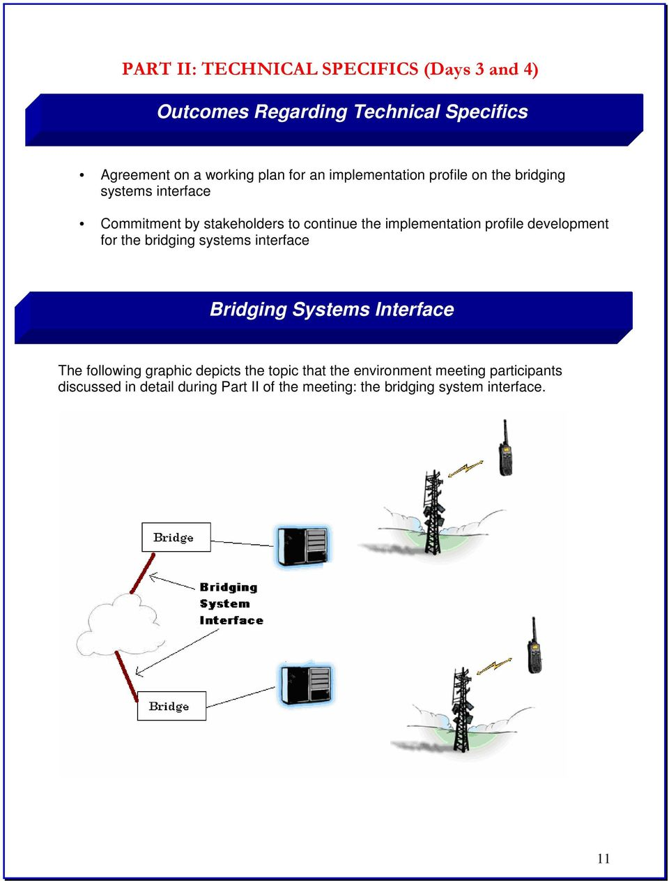 profile development for the bridging systems interface Bridging Systems Interface The following graphic depicts the