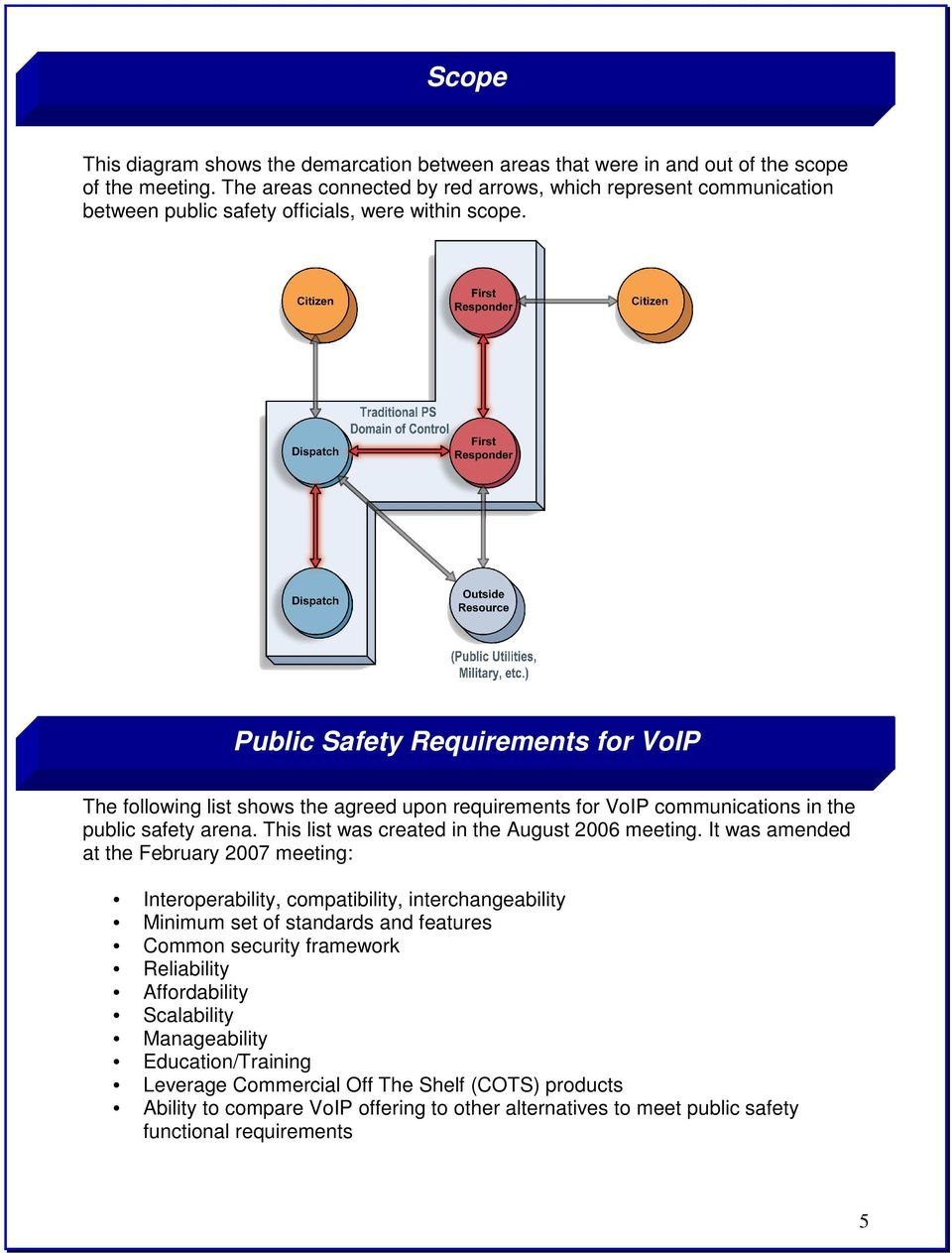 Public Safety Requirements for VoIP The following list shows the agreed upon requirements for VoIP communications in the public safety arena. This list was created in the August 2006 meeting.