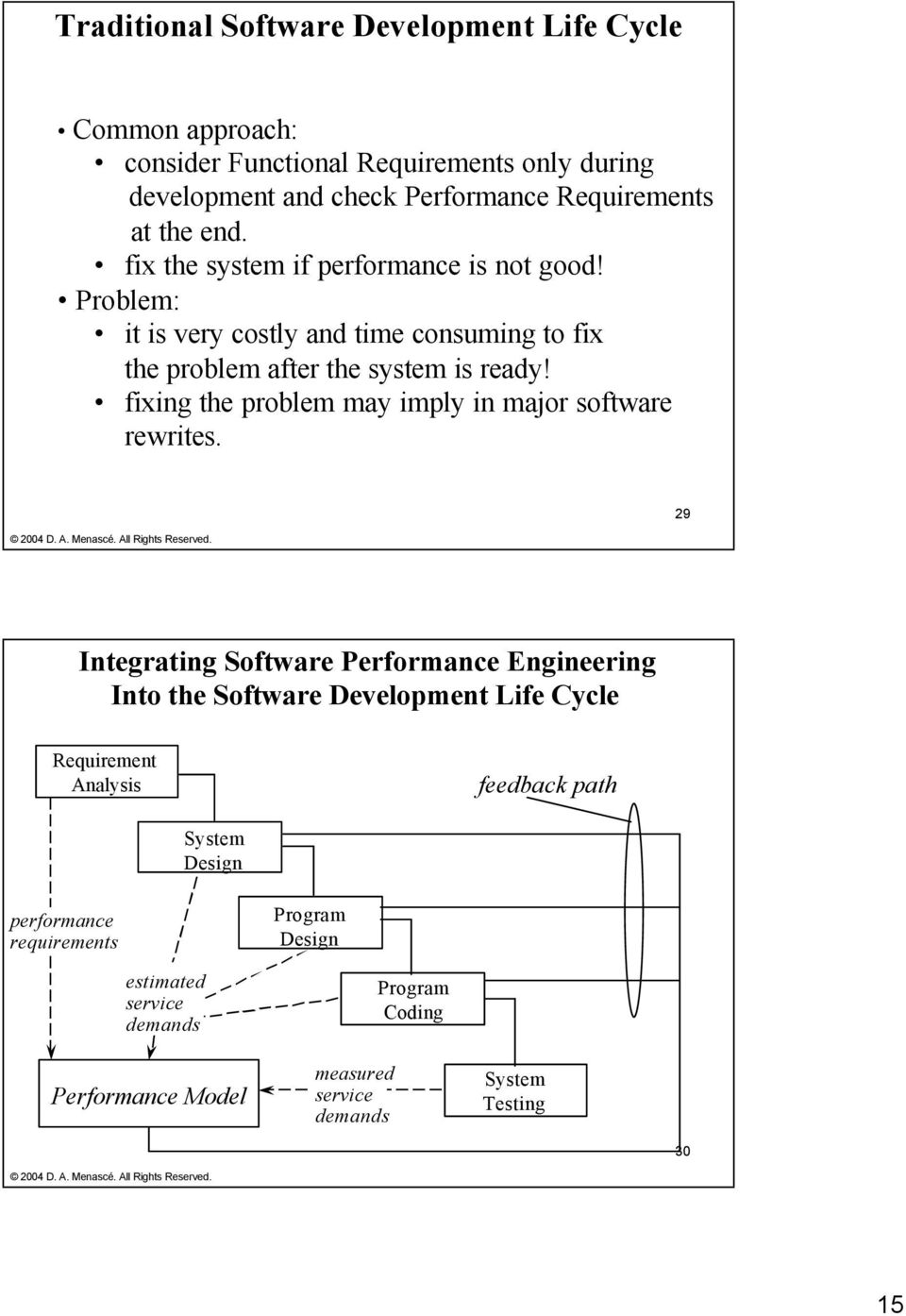 fixing the problem may imply in major software rewrites.