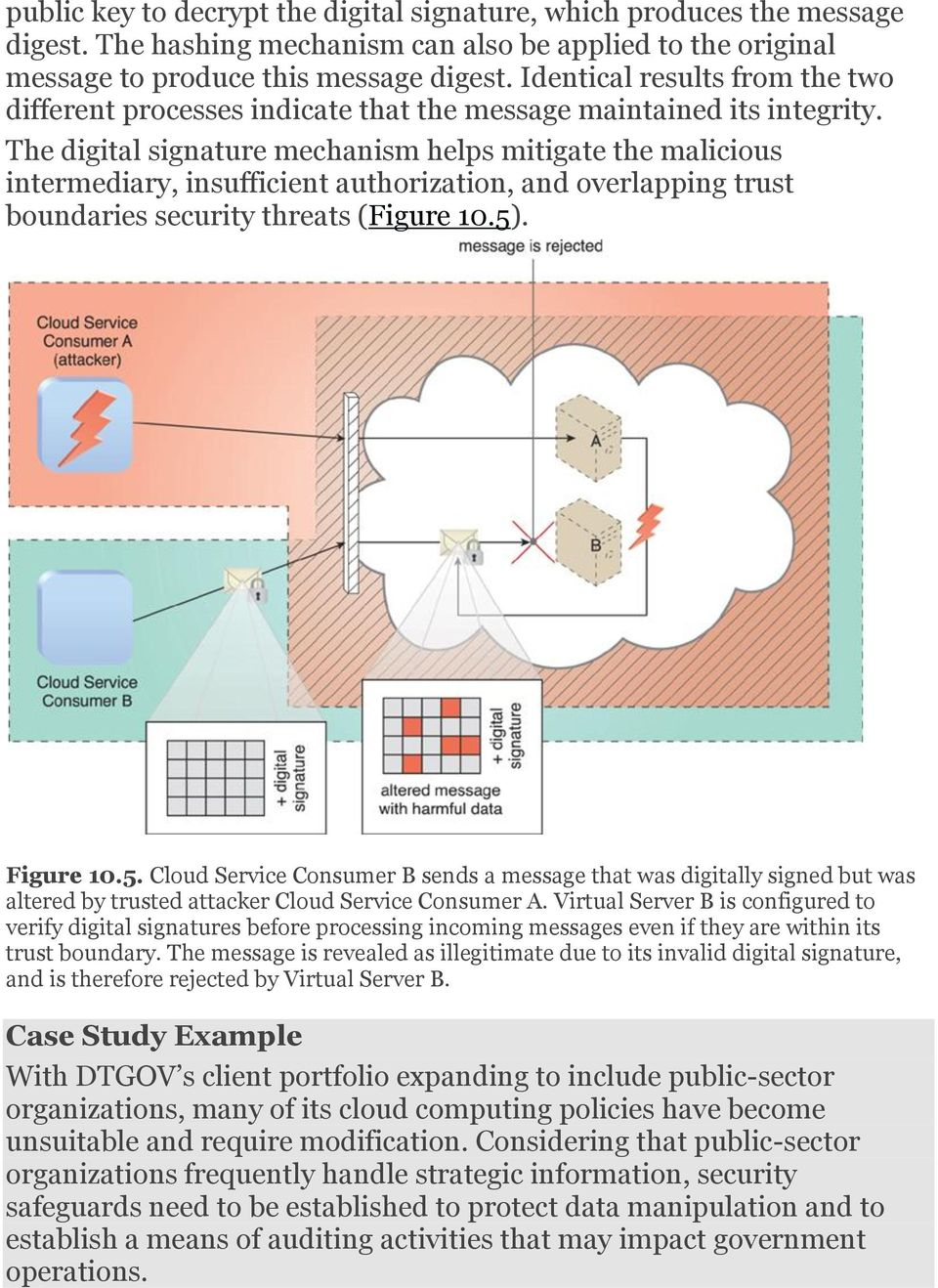 The digital signature mechanism helps mitigate the malicious intermediary, insufficient authorization, and overlapping trust boundaries security threats (Figure 10.5)