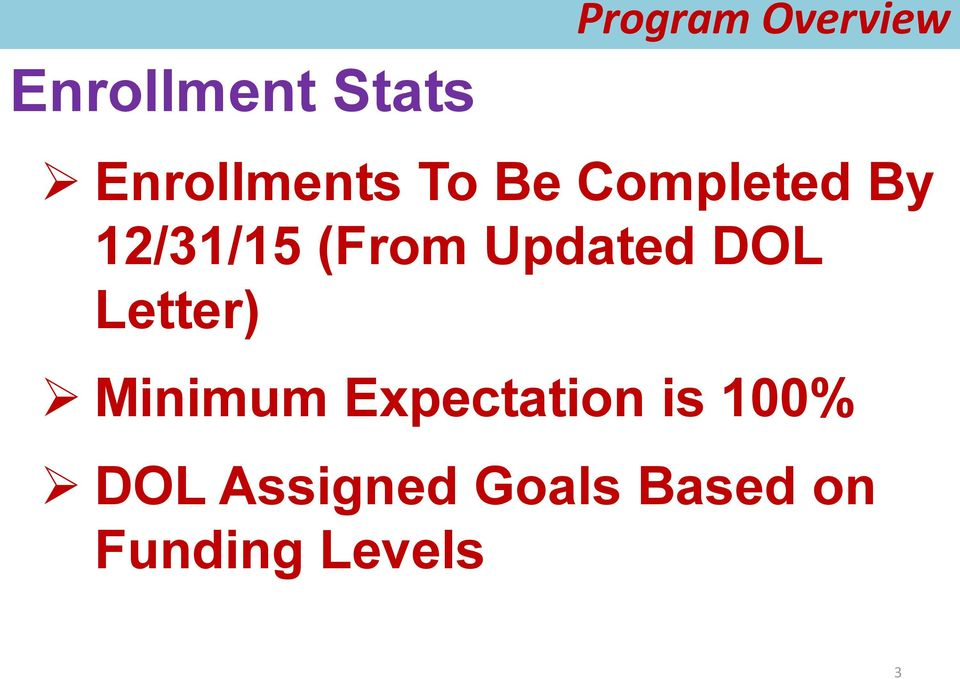 (From Updated DOL Letter) Minimum