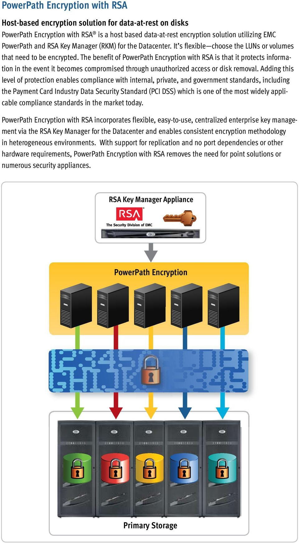 The benefit of PowerPath Encryption with RSA is that it protects information in the event it becomes compromised through unauthorized access or disk removal.