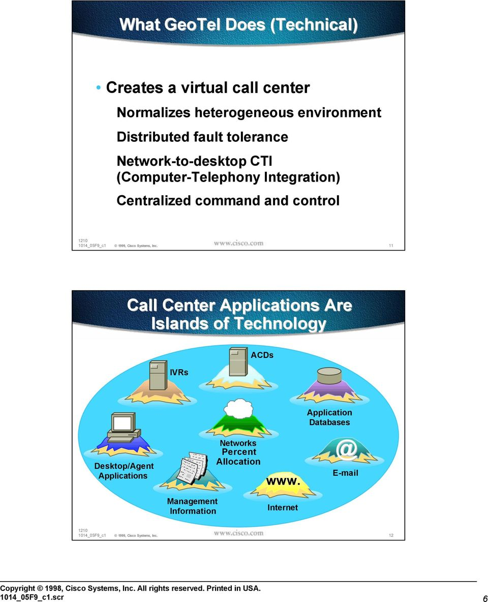 command and control 11 Call Center Applications Are Islands of Technology IVRs ACDs Application