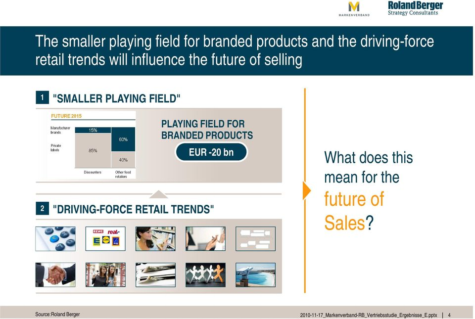 "FIELD"" PLAYING FIELD FOR BRANDED PRODUCTS EUR -20 bn ""DRIVING-FORCE"