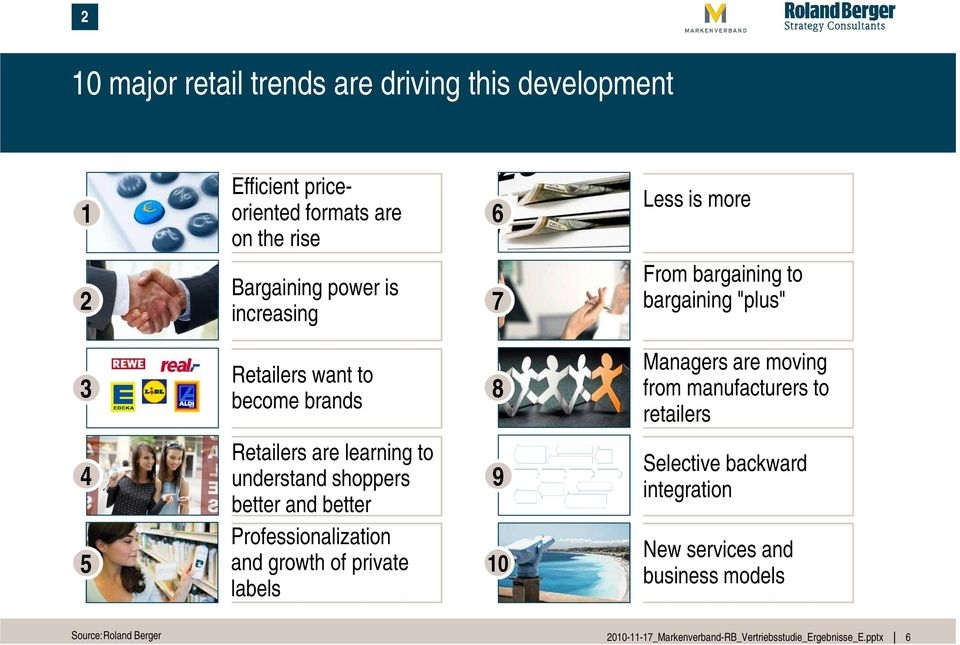 moving from manufacturers to retailers 4 5 Retailers are learning to understand shoppers better and better