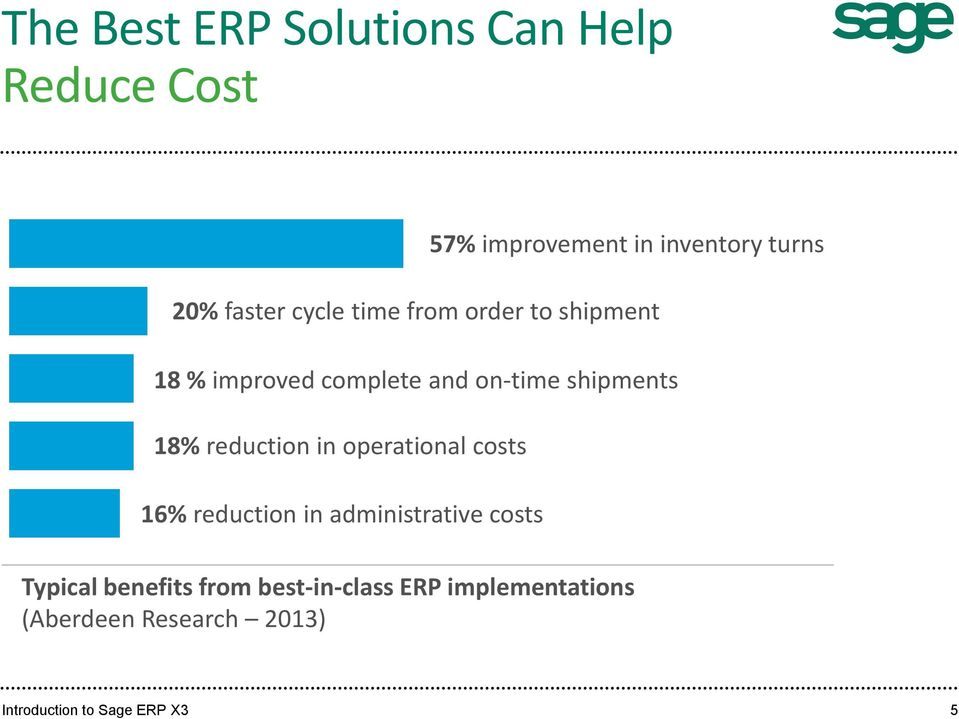 18% reduction in operational costs 16% reduction in administrative costs Typical