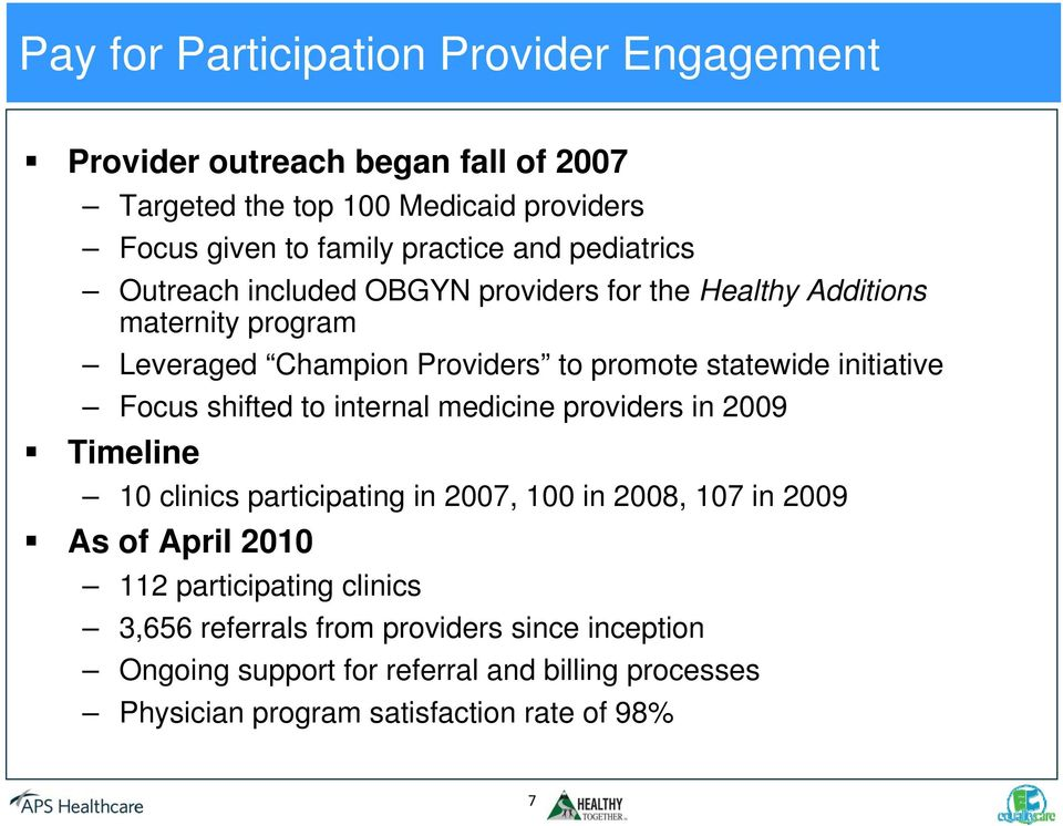 initiative Focus shifted to internal medicine providers in 2009 Timeline 10 clinics participating in 2007, 100 in 2008, 107 in 2009 As of April 2010 112