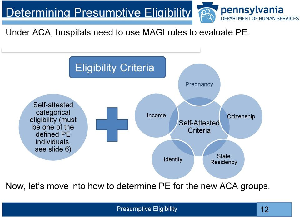 of the defined PE individuals, see slide 6) Income Identity Self-Attested Criteria