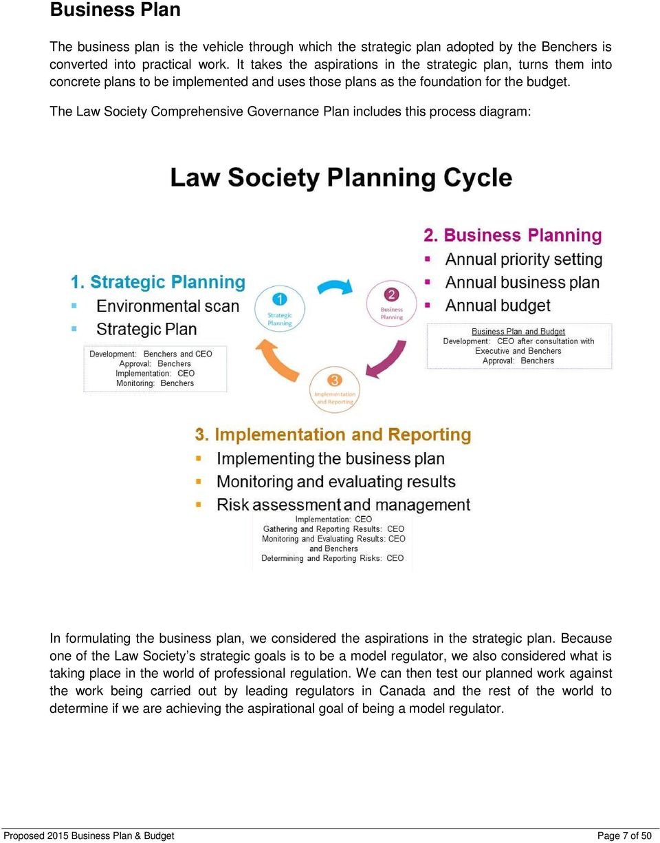 The Law Society Comprehensive Governance Plan includes this process diagram: In formulating the business plan, we considered the aspirations in the strategic plan.