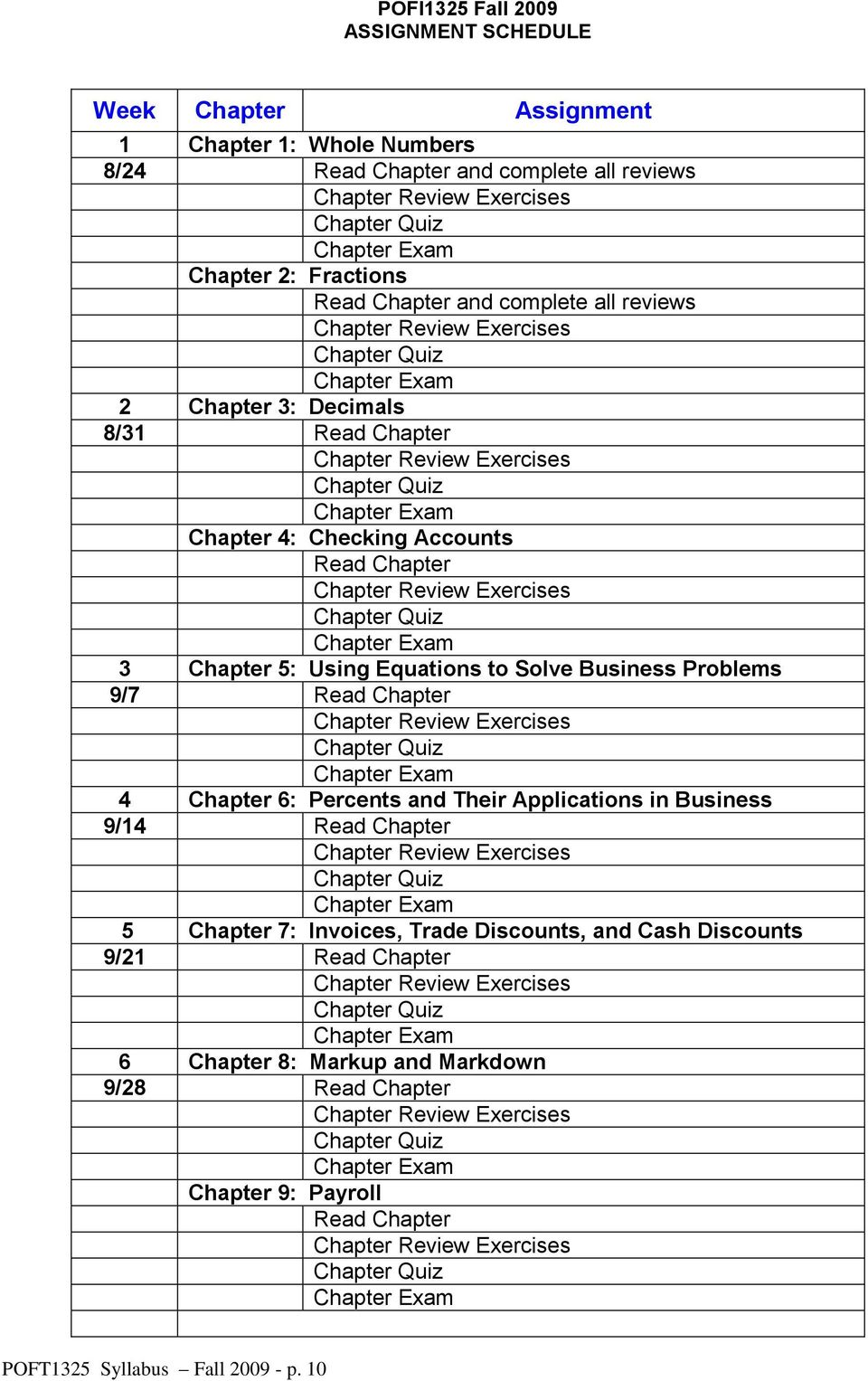 Solve Business Problems 9/7 Read Chapter 4 Chapter 6: Percents and Their Applications in Business 9/14 Read Chapter 5 Chapter 7: Invoices, Trade