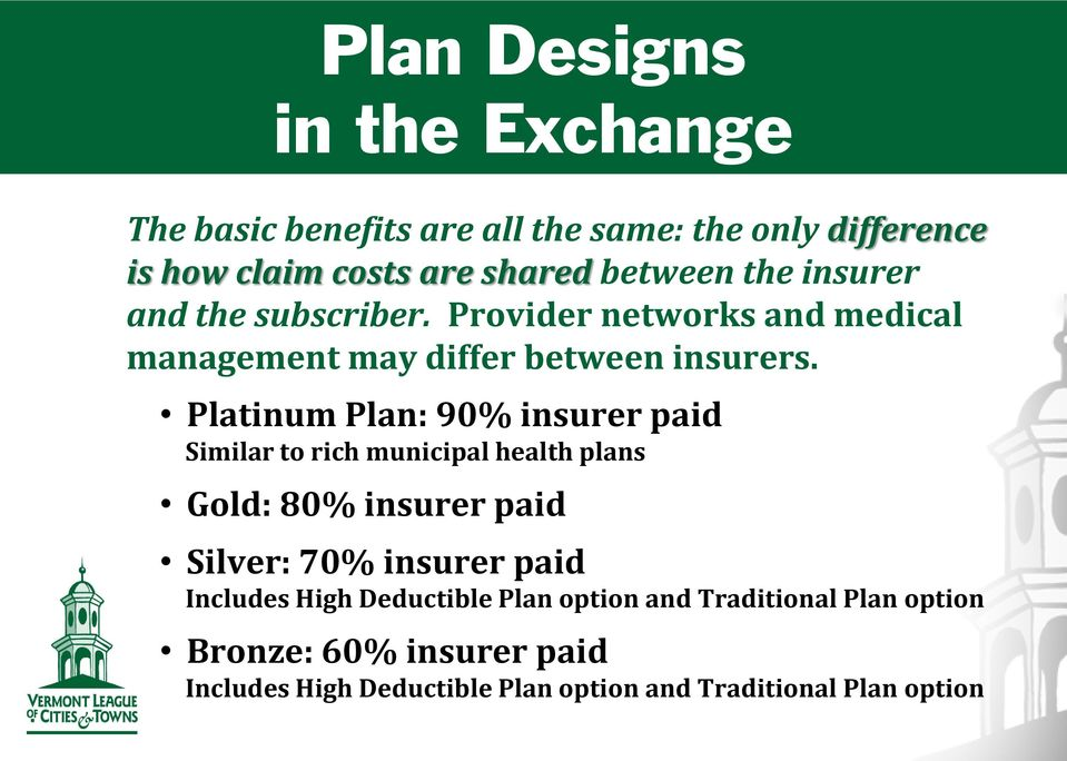 Platinum Plan: 90% insurer paid Similar to rich municipal health plans Gold: 80% insurer paid Silver: 70% insurer paid