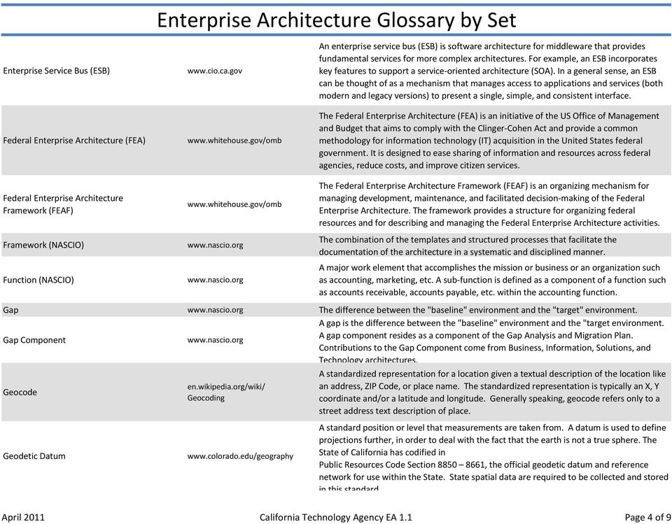 For example, an ESB incorporates key features to support a service-oriented architecture (SOA).