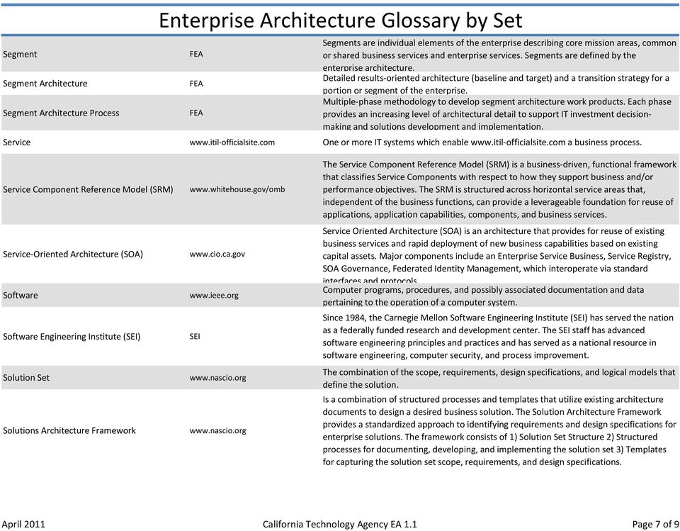 Detailed results-oriented architecture (baseline and target) and a transition strategy for a portion or segment of the enterprise.