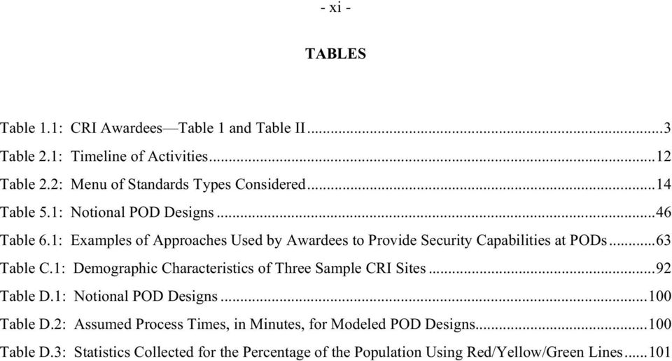 1: Examples of Approaches Used by Awardees to Provide Security Capabilities at PODs...63 Table C.