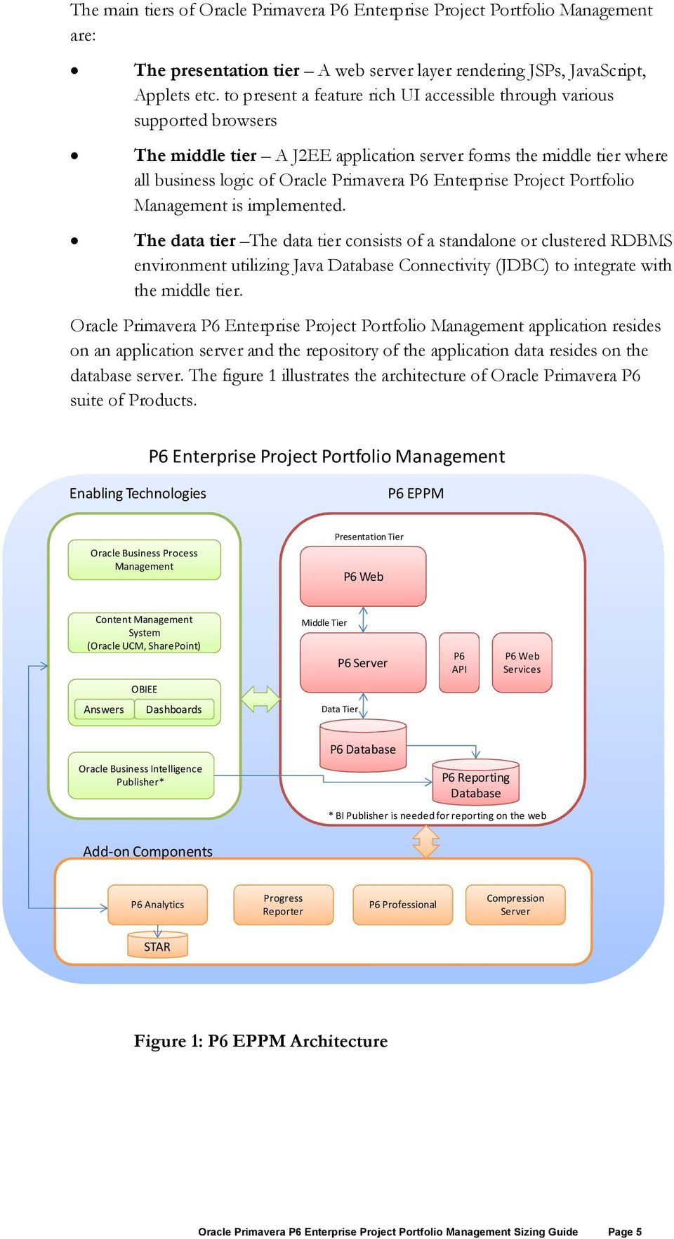 Project Portfolio Management is implemented.