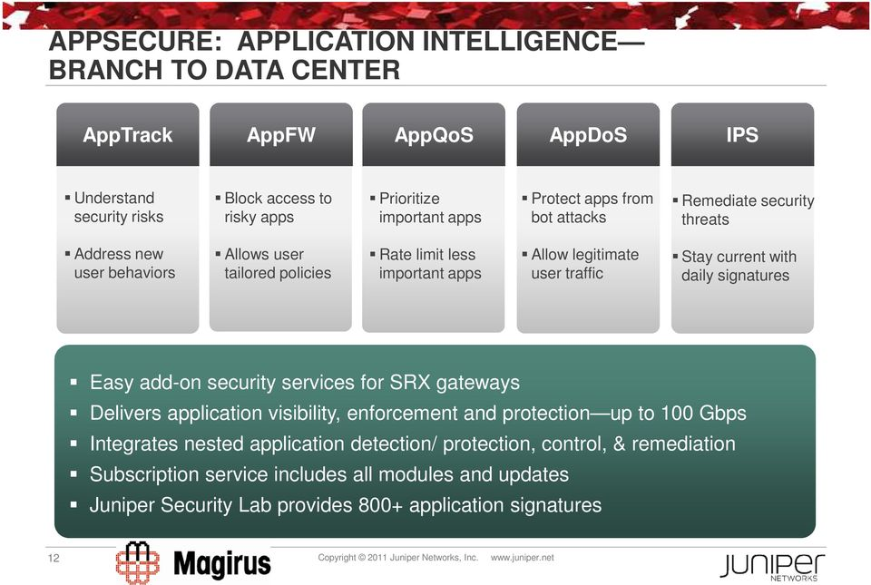 signatures Easy add-on security services for SRX gateways Delivers application visibility, enforcement and protection up to 100 Gbps Integrates nested application detection/ protection,