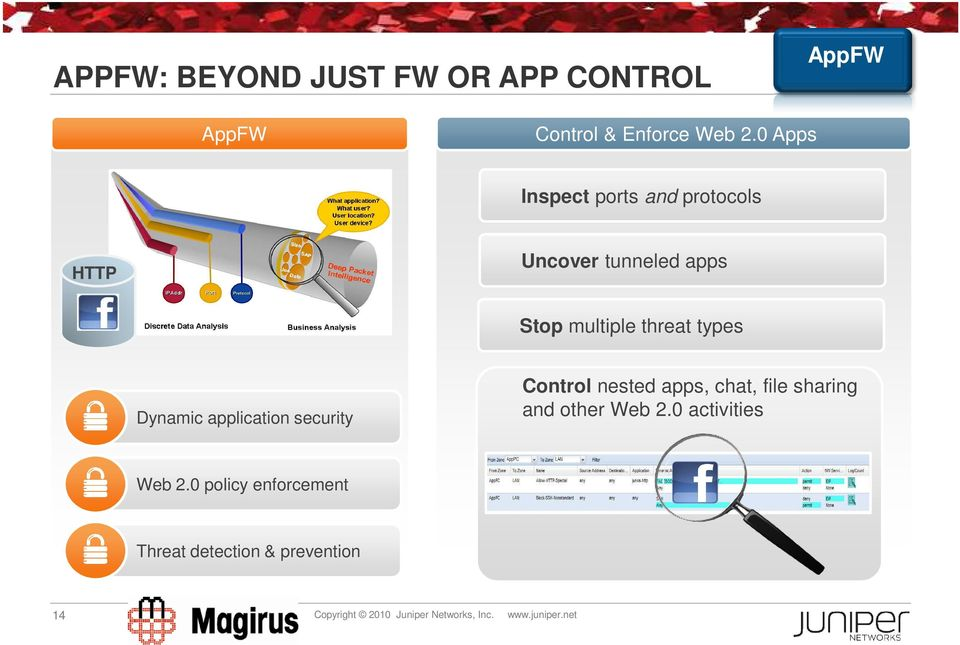 Dynamic application security Control nested apps, chat, file sharing and other Web 2.