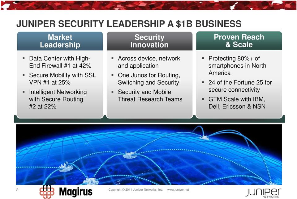Protecting 80%+ of smartphones in North America 24 of the Fortune 25 for Intelligent Networking with Secure Routing Security and Mobile