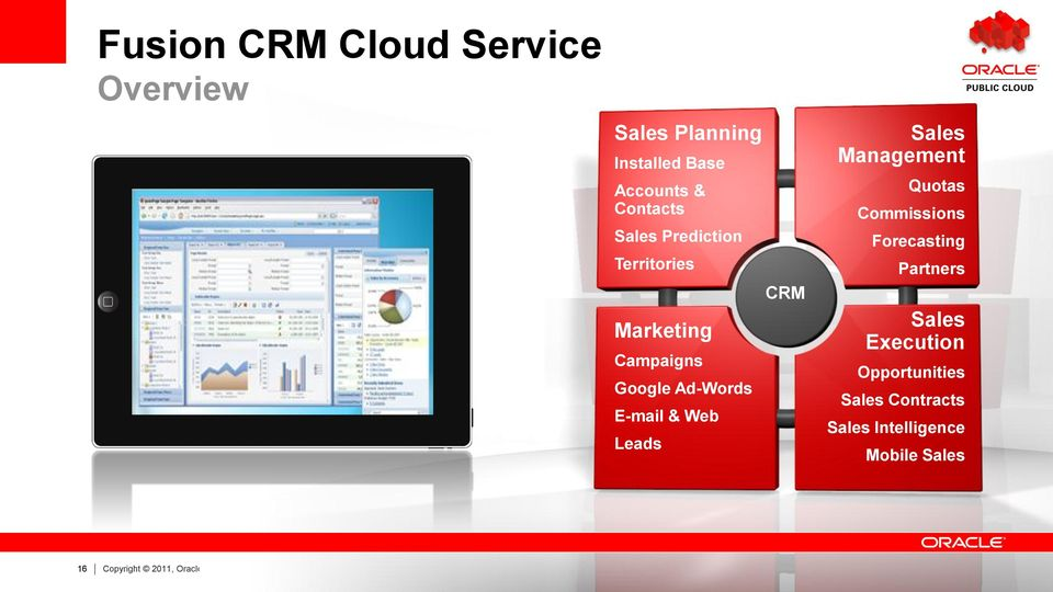 & Web Leads CRM Sales Management Quotas Commissions Forecasting Partners Sales