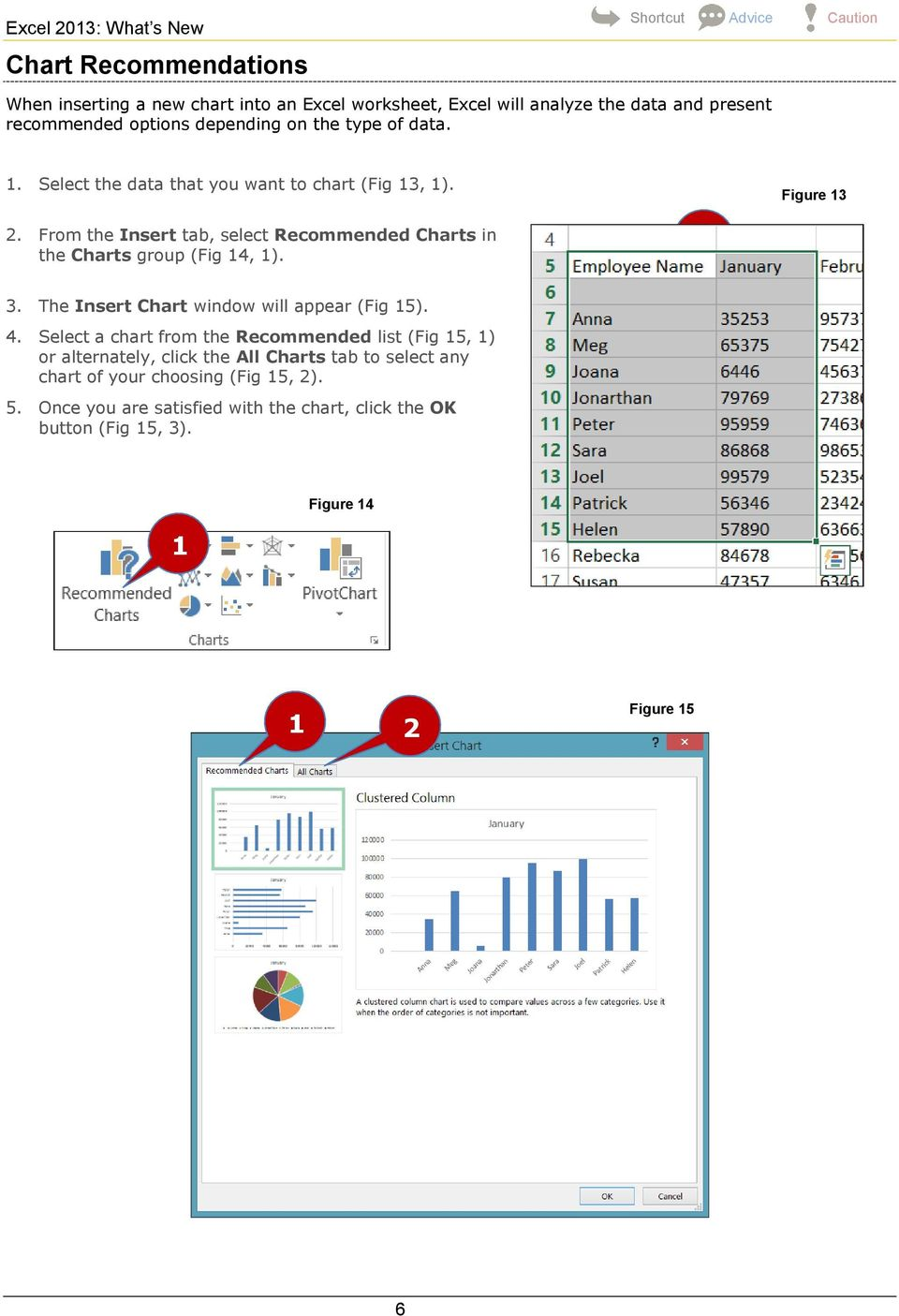 From the Insert tab, select Recommended Charts in the Charts group (Fig 4,
