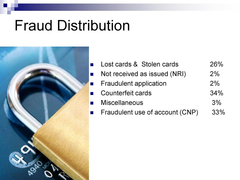Fraudulent application 2% Counterfeit cards