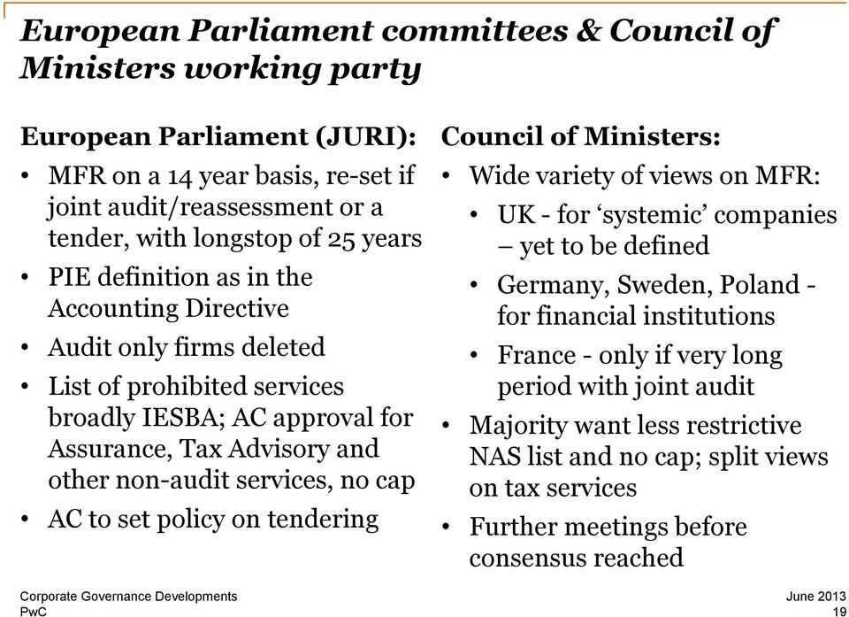 services, no cap AC to set policy on tendering Council of Ministers: Wide variety of views on MFR: UK - for systemic companies yet to be defined Germany, Sweden, Poland - for financial
