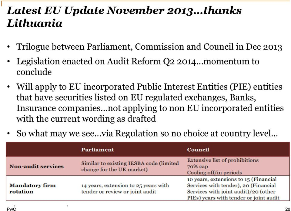 Entities (PIE) entities that have securities listed on EU regulated exchanges, Banks, Insurance companies not applying