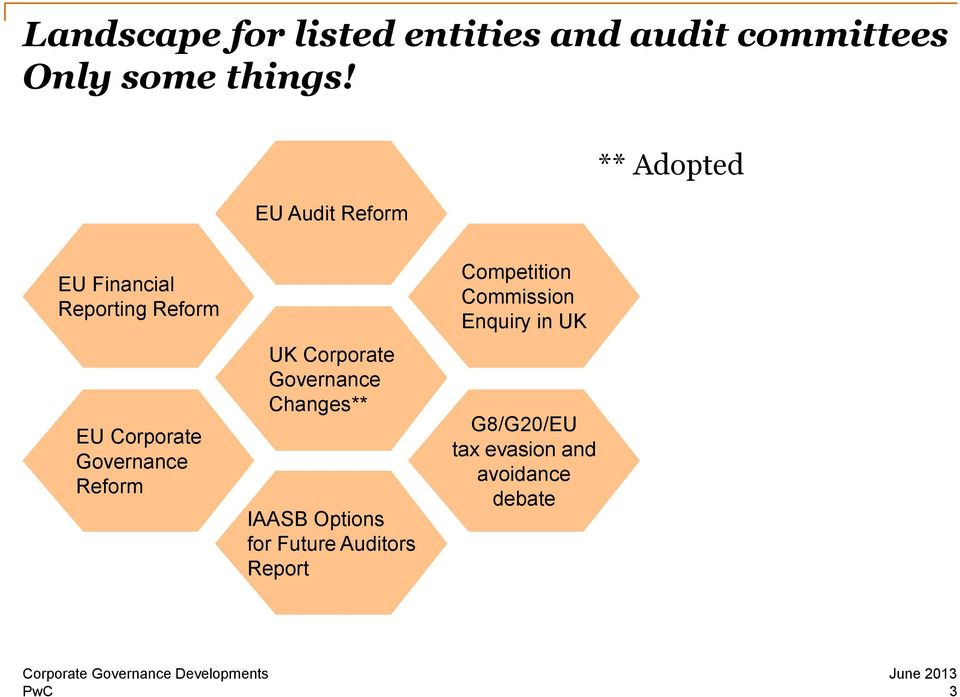 Governance Reform UK Corporate Governance Changes** IAASB Options for Future