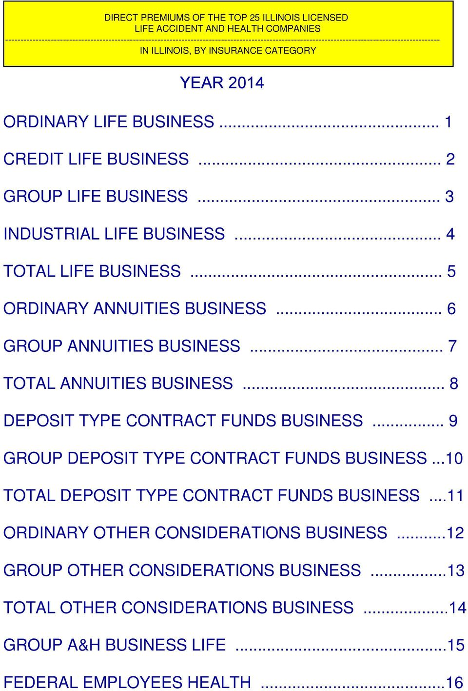.. 8 DEPOSIT CONTRACT FUNDS BUSINESS... 9 GROUP DEPOSIT CONTRACT FUNDS BUSINESS...10 TOTAL DEPOSIT CONTRACT FUNDS BUSINESS.