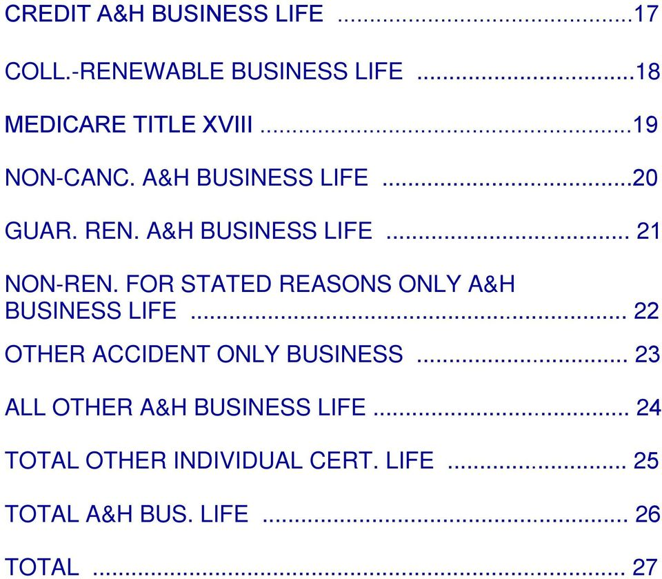 FOR STATED REASONS ONLY A&H BUSINESS LIFE... 22 OTHER ACCIDENT ONLY BUSINESS.