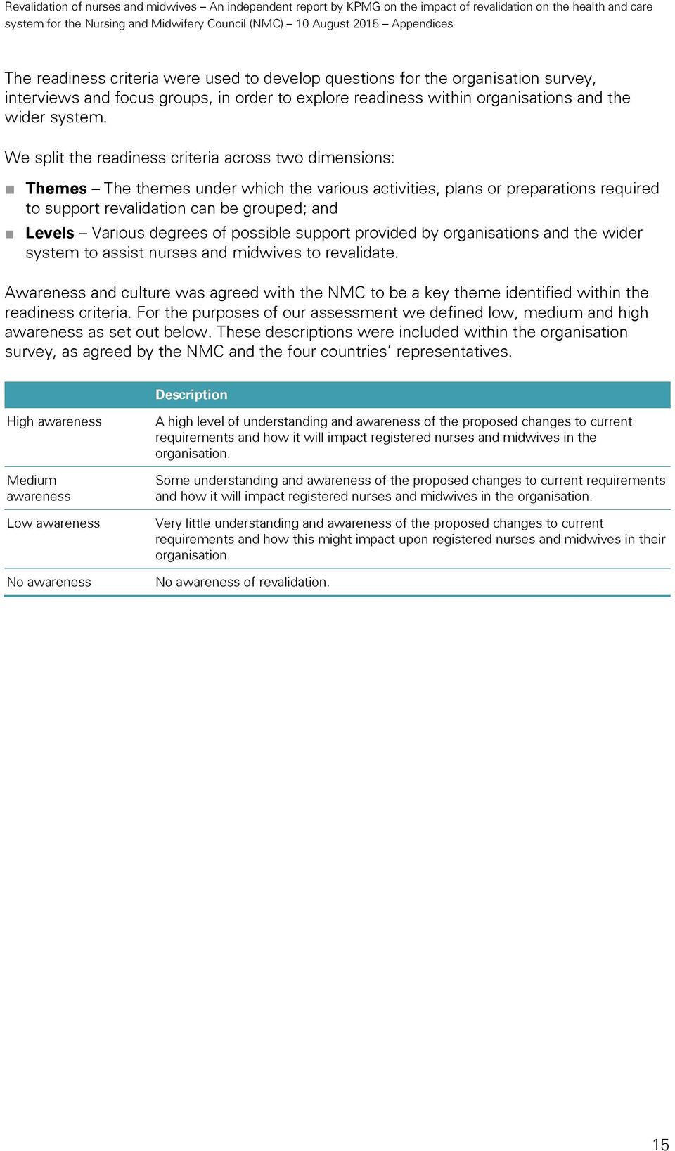 degrees of possible support provided by organisations and the wider system to assist nurses and midwives to revalidate.