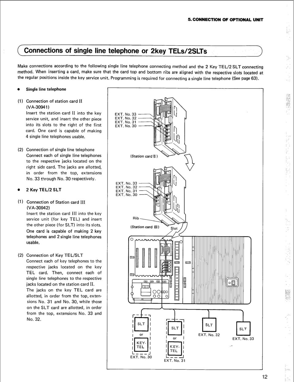 Programming is required for connecting a single fine telephone (See page 63).