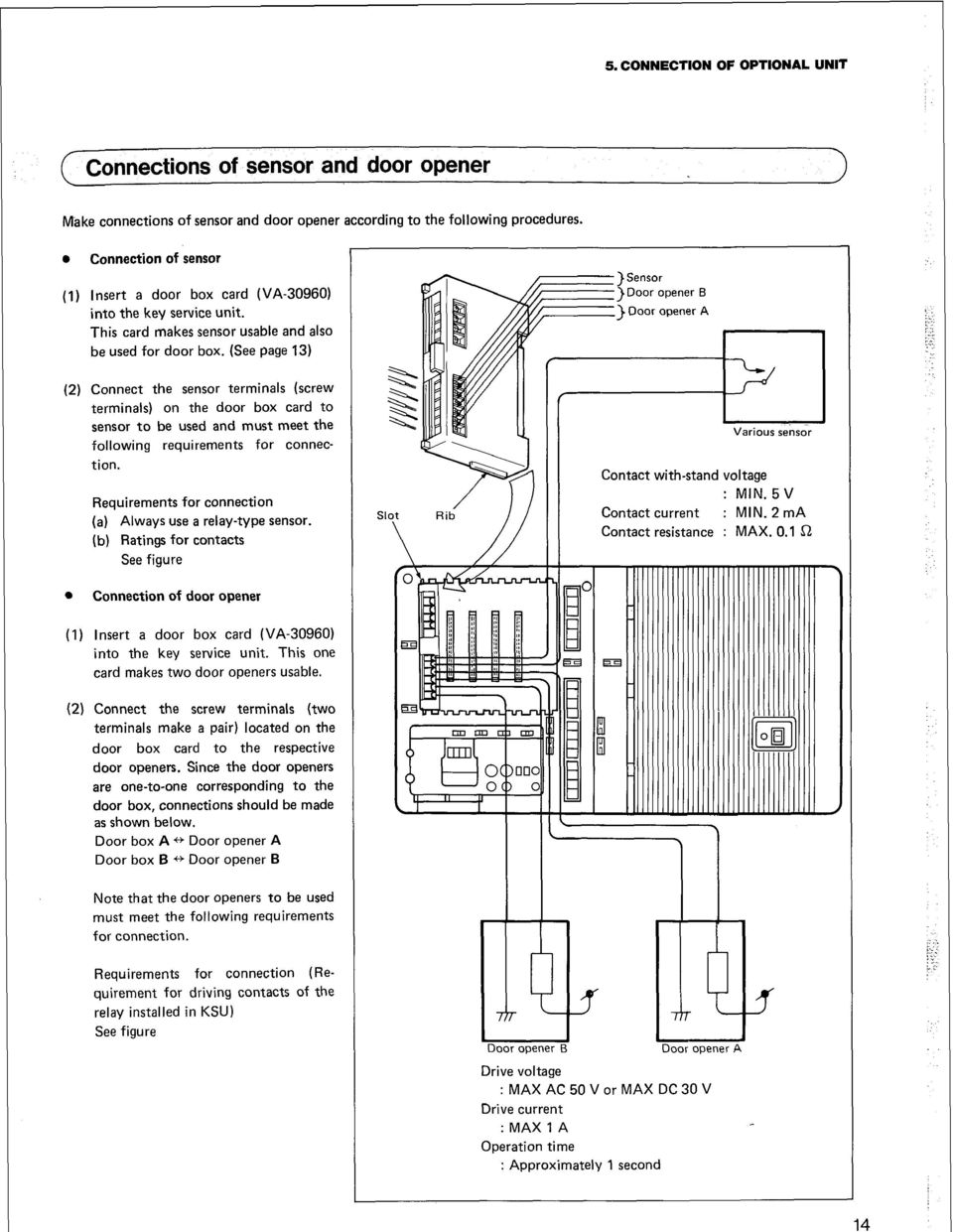 (See page 13) (2) Connect the sensor terminals (screw terminals) on the door box card to sensor to be used and must meet the following requirements for connection.
