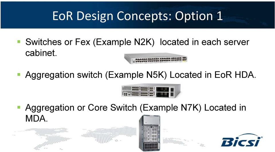 Aggregation g switch (Example N5K) Located in EoR.