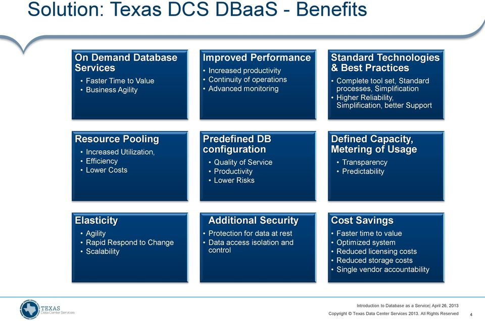 Lower Costs Predefined DB configuration Quality of Service Productivity Lower Risks Defined Capacity, Metering of Usage Transparency Predictability Elasticity Agility Rapid Respond to Change
