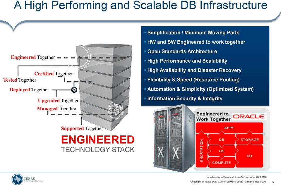 Architecture High Performance and Scalability High Availability and Disaster Recovery Flexibility & Speed (Resource Pooling)