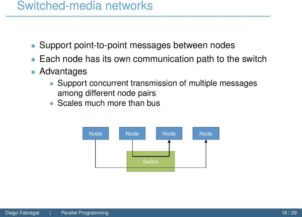 Support concurrent transmission of multiple messages among different